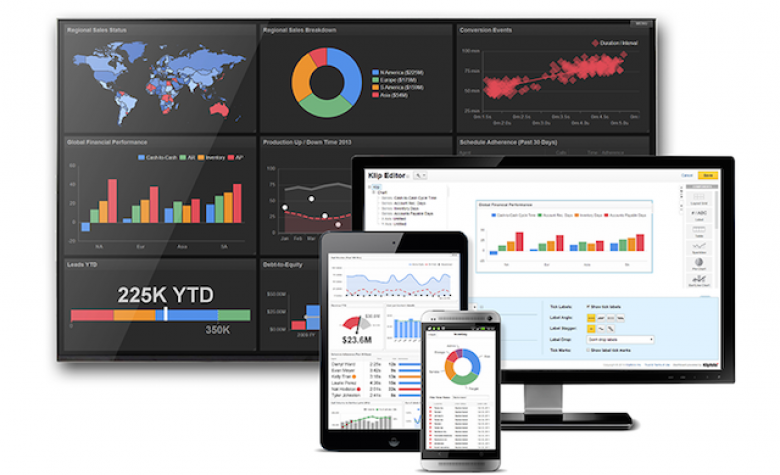 Klipfolio Business Dashboards