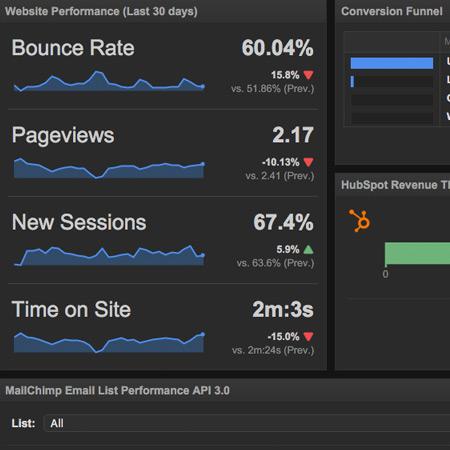 marketing-dashboard-software