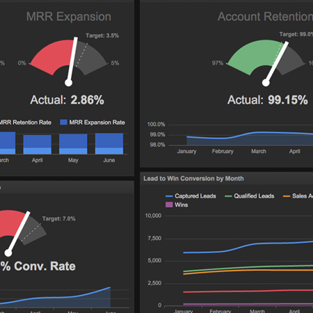 saas-executive-dashboard