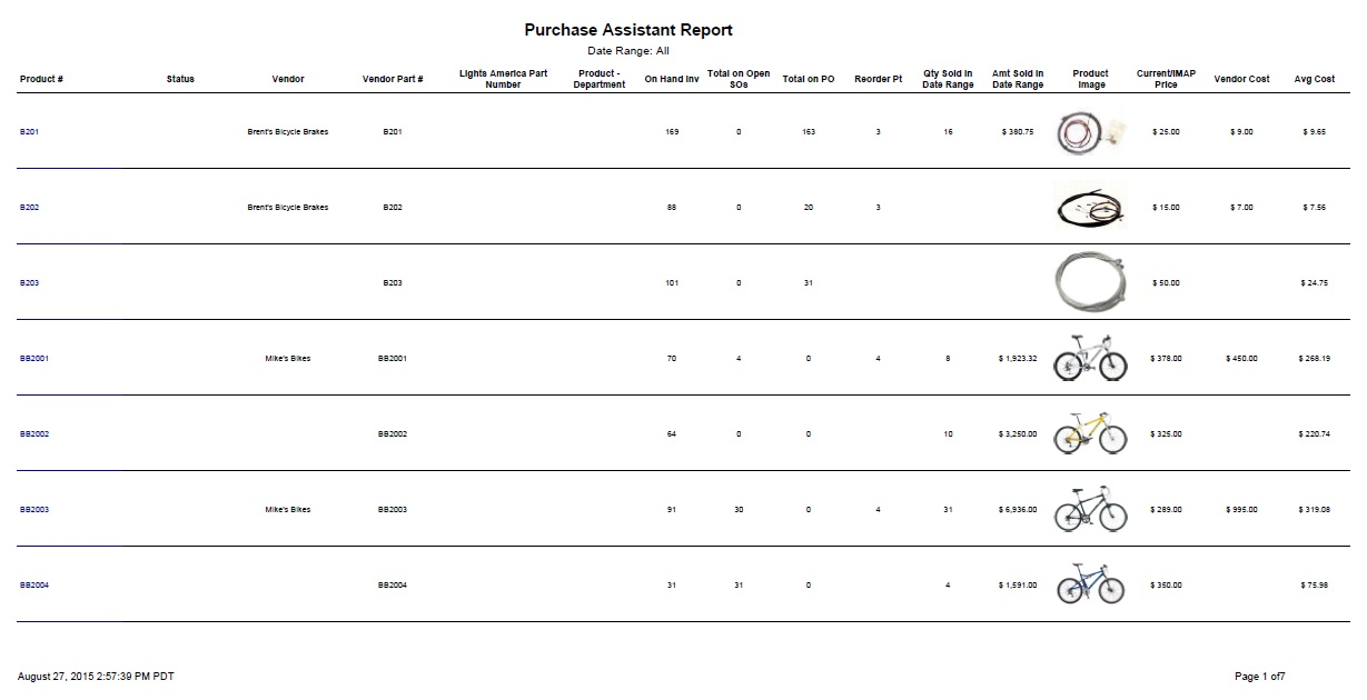 Purchase Assistant Report