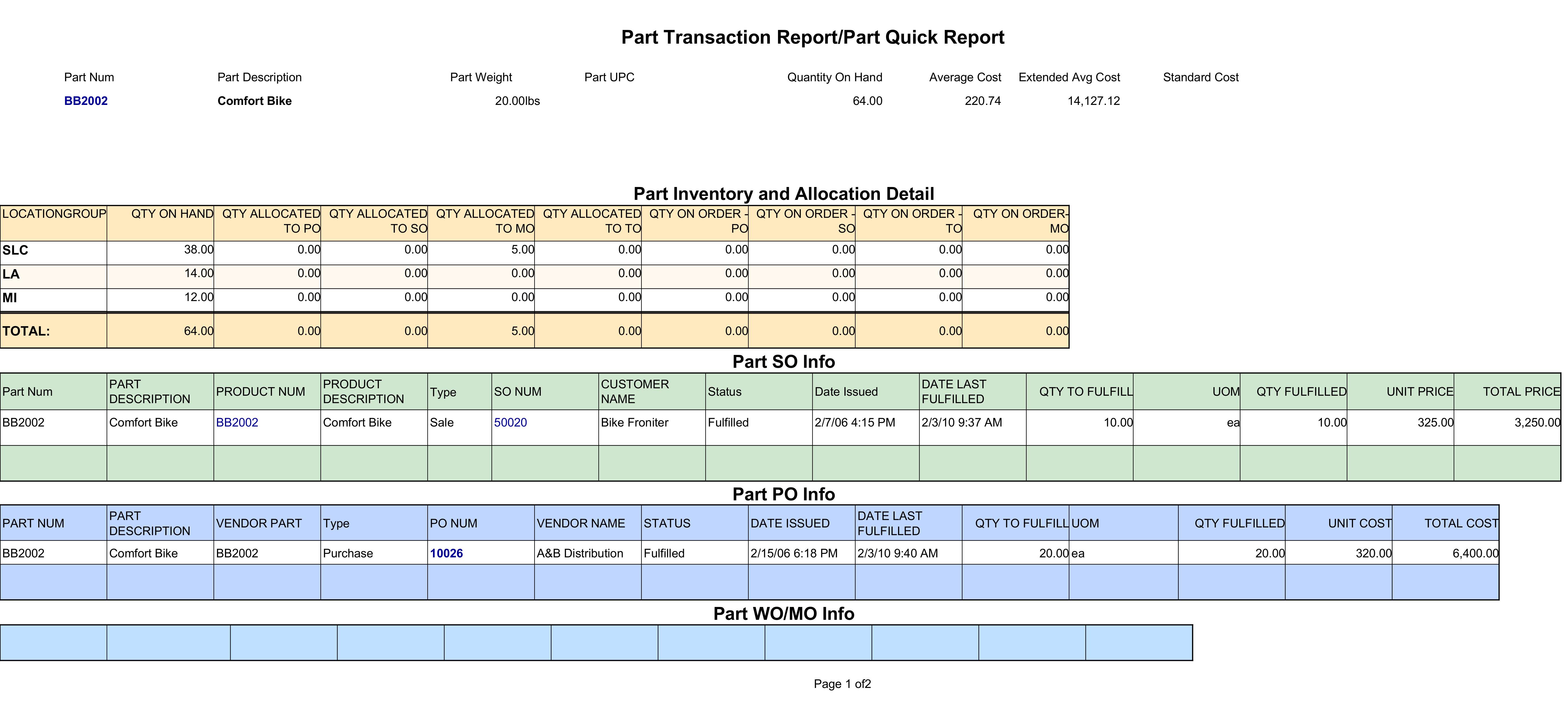 Part Quick Report